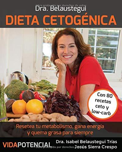ibro guia para hacer dieta cetogenica - La mejor guía 2019 de cómo hacer una dieta cetogénica